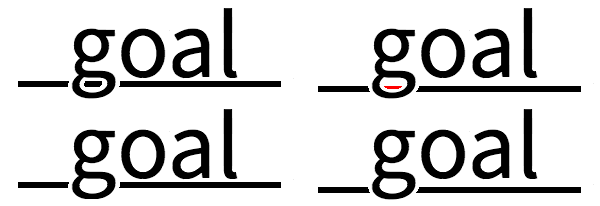 "Take, for example, the word ""goal"" with an underline striking through the bottom loop of the ""g"". 			            Depending on the position and thickness of the underline, 			            we might see the entire thickness of the underline, or only part of it within the ""g"". 			            This example shows a masked-out underline in two positions. 			            In the left pair the underline passes through the center of the bowl of the ""g"": 			            the full thickness of the underline shows through the center, 			            filling it. 			            In the right pair the underline is slightly lower, 			            and thus the portion of the underline within the ""g"" can only show a partial thickness."